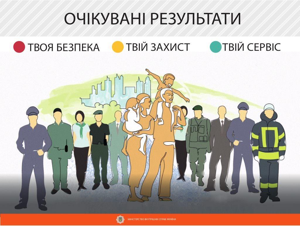 Уряд схвалив Стратегію розвитку системи МВС