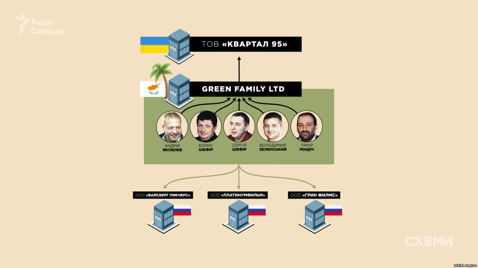 Выборы Президента Украины: кто есть кто из основных пяти кандидатов, - ФОТО, фото-3