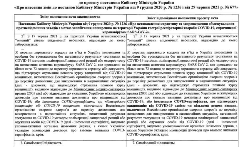 Фото: Telegram Олексія Гончаренка